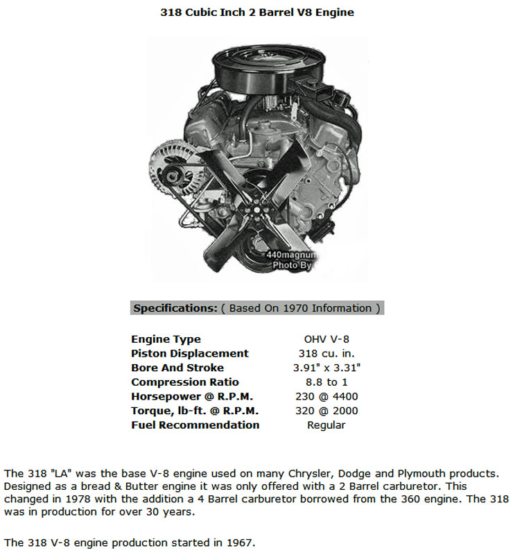 318 v8 engine weight
